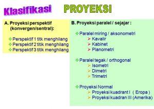 proyeksi-2