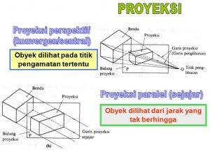 proyeksi-3