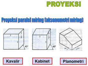 proyeksi-6