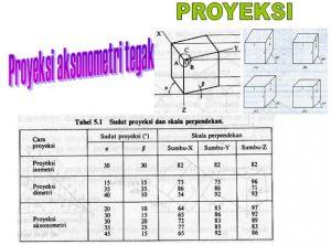 proyeksi-9