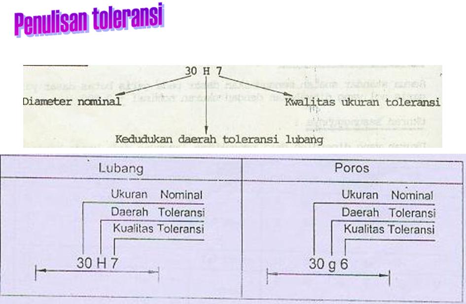 toleransi-7